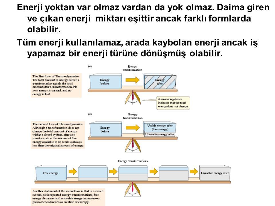 Isı enerjisi: Enerji bir şekilden diğerine çevrilirken bir kısmı ısı enerjisine dönüşür.