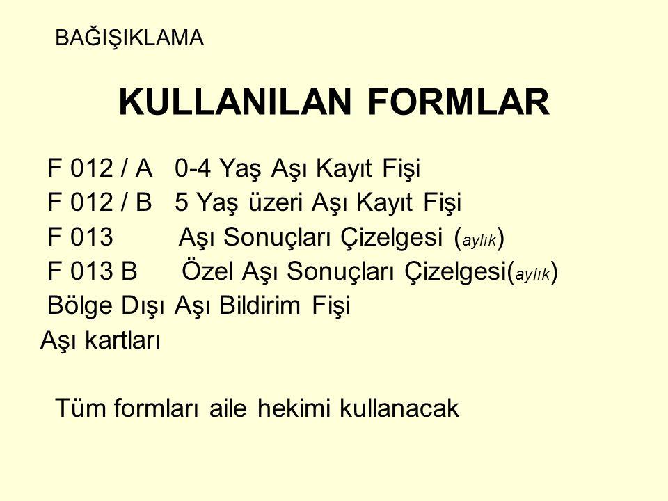 KULLANILAN FORMLAR F 012 / A 0-4 Yaş Aşı Kayıt Fişi F 012 / B 5 Yaş üzeri Aşı Kayıt Fişi F 013 Aşı Sonuçları Çizelgesi ( aylık ) F 013 B Özel Aşı Sonu