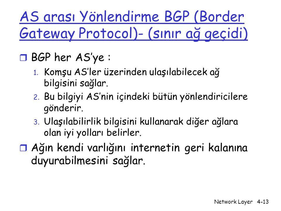 Network Layer4-13 AS arası Yönlendirme BGP (Border Gateway Protocol)- (sınır ağ geçidi) r BGP her AS'ye : 1. Komşu AS'ler üzerinden ulaşılabilecek ağ