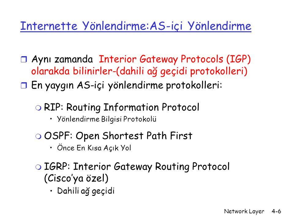 Network Layer4-7 RIP (Yönlendirme Bilgisi Protokolü) r Uzaklık vektörü algoritması r included in BSD-UNIX Distribution in 1982 r Maliyet metriği: düğüm saısı (max = 15 düğüm) D C BA u v w x y z Hedef Düğümler u 1 v 2 w 2 x 3 y 3 z 2 A yönlendiricisinden altağlara: