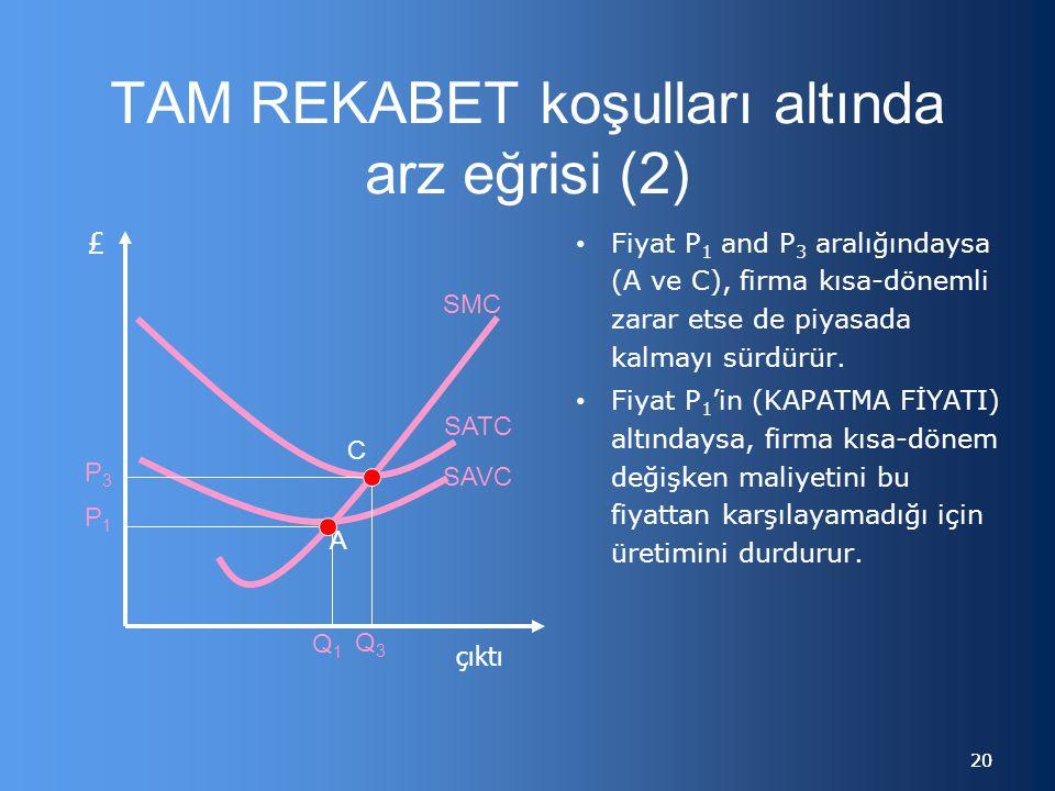20 TAM REKABET koşulları altında arz eğrisi (2) Fiyat P 1 and P 3 aralığındaysa (A ve C), firma kısa-dönemli zarar etse de piyasada kalmayı sürdürür.