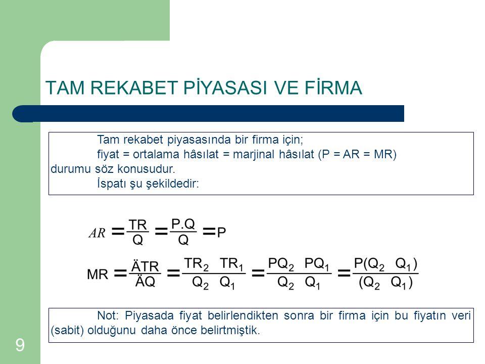 9 TAM REKABET PİYASASI VE FİRMA Tam rekabet piyasasında bir firma için; fiyat = ortalama hâsılat = marjinal hâsılat (P = AR = MR) durumu söz konusudur