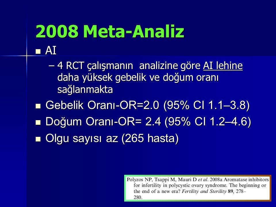 2008 Meta-Analiz AI AI –4 RCT çalışmanın analizine göre AI lehine daha yüksek gebelik ve doğum oranı sağlanmakta Gebelik Oranı-OR=2.0 (95% CI 1.1–3.8) Gebelik Oranı-OR=2.0 (95% CI 1.1–3.8) Doğum Oranı-OR= 2.4 (95% CI 1.2–4.6) Doğum Oranı-OR= 2.4 (95% CI 1.2–4.6) Olgu sayısı az (265 hasta) Olgu sayısı az (265 hasta)