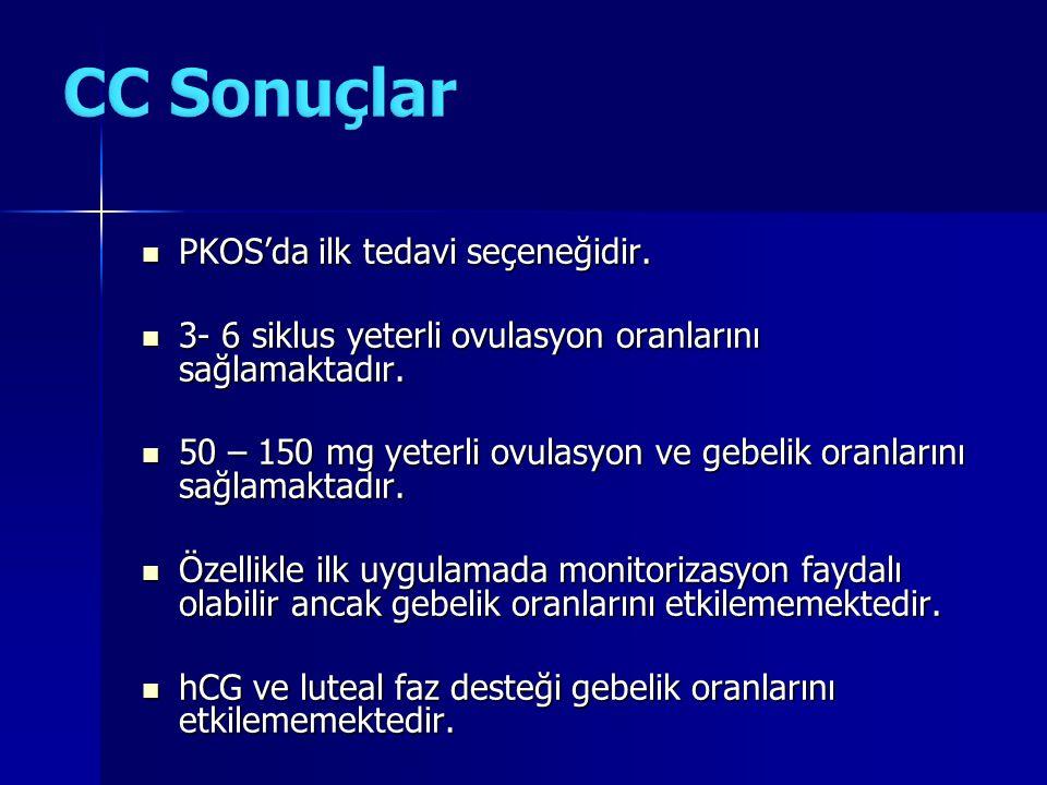 PKOS'da ek infertilite faktörünün olmadığı durumlarda ilk seçenek CC'dır.