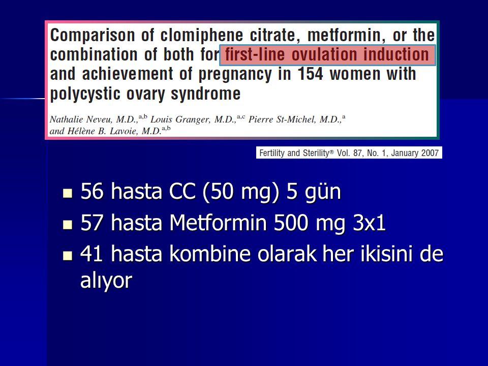56 hasta CC (50 mg) 5 gün 56 hasta CC (50 mg) 5 gün 57 hasta Metformin 500 mg 3x1 57 hasta Metformin 500 mg 3x1 41 hasta kombine olarak her ikisini de alıyor 41 hasta kombine olarak her ikisini de alıyor