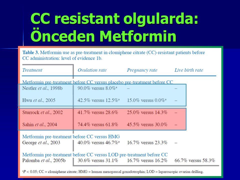 CC resistant olgularda: Önceden Metformin
