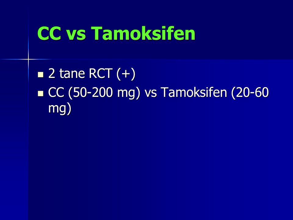 CC vs Tamoksifen 2 tane RCT (+) 2 tane RCT (+) CC (50-200 mg) vs Tamoksifen (20-60 mg) CC (50-200 mg) vs Tamoksifen (20-60 mg)