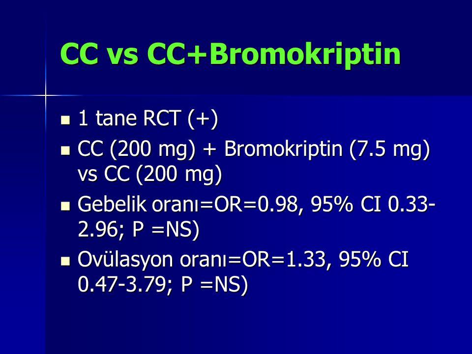 CC vs CC+Bromokriptin 1 tane RCT (+) 1 tane RCT (+) CC (200 mg) + Bromokriptin (7.5 mg) vs CC (200 mg) CC (200 mg) + Bromokriptin (7.5 mg) vs CC (200 mg) Gebelik oranı=OR=0.98, 95% CI 0.33- 2.96; P =NS) Gebelik oranı=OR=0.98, 95% CI 0.33- 2.96; P =NS) Ovülasyon oranı=OR=1.33, 95% CI 0.47-3.79; P =NS) Ovülasyon oranı=OR=1.33, 95% CI 0.47-3.79; P =NS)