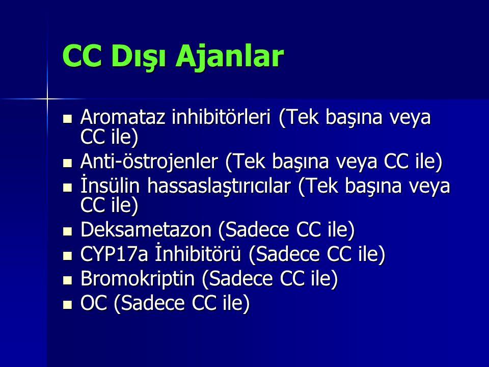 CC Dışı Ajanlar Aromataz inhibitörleri (Tek başına veya CC ile) Aromataz inhibitörleri (Tek başına veya CC ile) Anti-östrojenler (Tek başına veya CC ile) Anti-östrojenler (Tek başına veya CC ile) İnsülin hassaslaştırıcılar (Tek başına veya CC ile) İnsülin hassaslaştırıcılar (Tek başına veya CC ile) Deksametazon (Sadece CC ile) Deksametazon (Sadece CC ile) CYP17a İnhibitörü (Sadece CC ile) CYP17a İnhibitörü (Sadece CC ile) Bromokriptin (Sadece CC ile) Bromokriptin (Sadece CC ile) OC (Sadece CC ile) OC (Sadece CC ile)