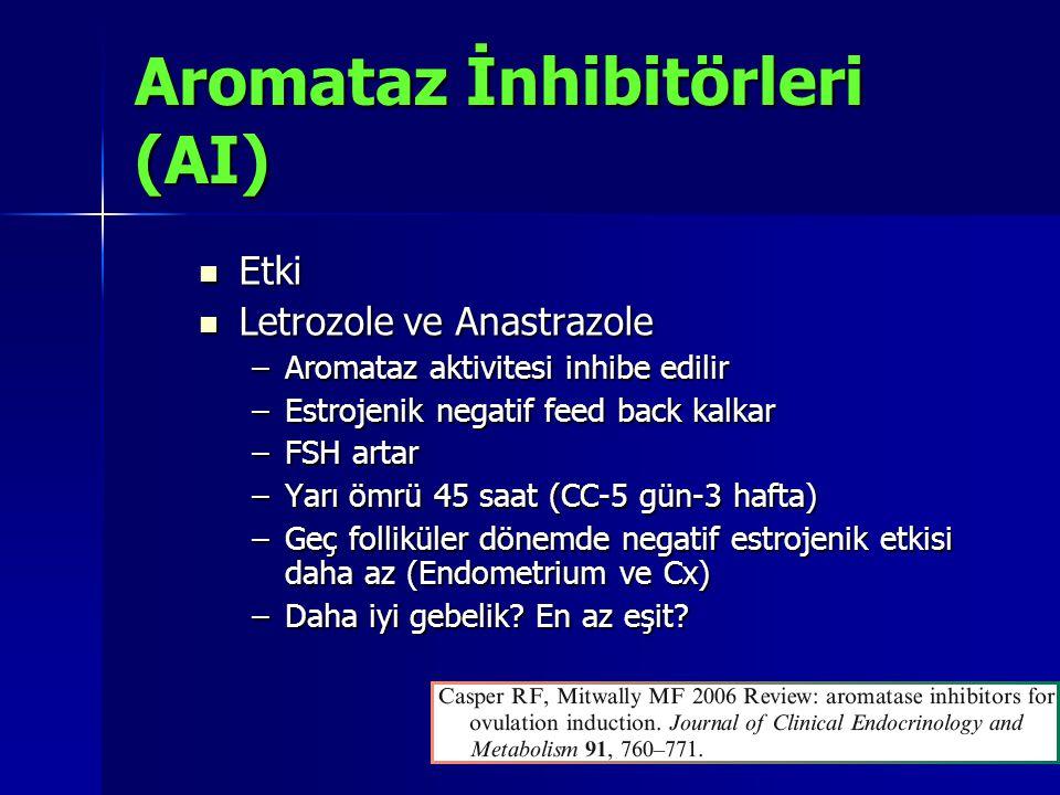 Aromataz İnhibitörleri (AI) Etki Etki Letrozole ve Anastrazole Letrozole ve Anastrazole –Aromataz aktivitesi inhibe edilir –Estrojenik negatif feed back kalkar –FSH artar –Yarı ömrü 45 saat (CC-5 gün-3 hafta) –Geç folliküler dönemde negatif estrojenik etkisi daha az (Endometrium ve Cx) –Daha iyi gebelik.