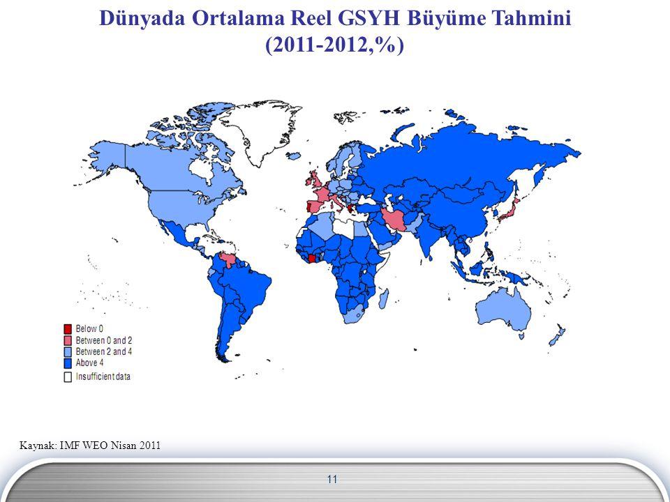 11 Kaynak: IMF WEO Nisan 2011 Dünyada Ortalama Reel GSYH Büyüme Tahmini (2011-2012,%)