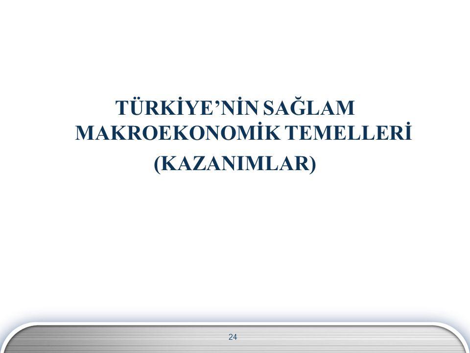 24 TÜRKİYE'NİN SAĞLAM MAKROEKONOMİK TEMELLERİ (KAZANIMLAR)