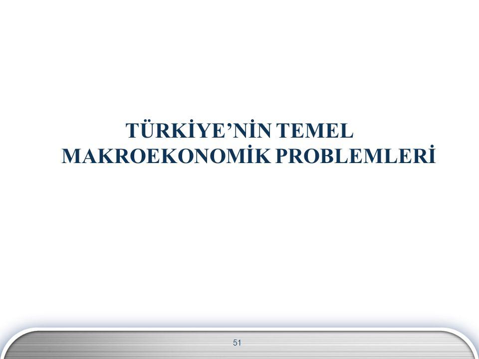 51 TÜRKİYE'NİN TEMEL MAKROEKONOMİK PROBLEMLERİ