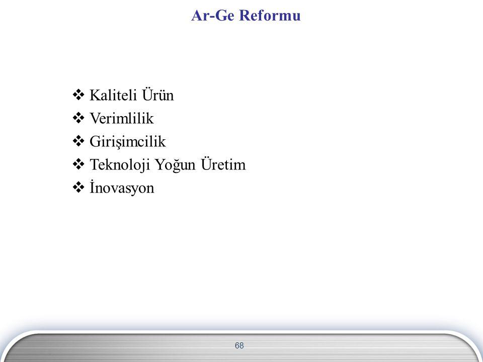 68 Ar-Ge Reformu  Kaliteli Ürün  Verimlilik  Girişimcilik  Teknoloji Yoğun Üretim  İnovasyon