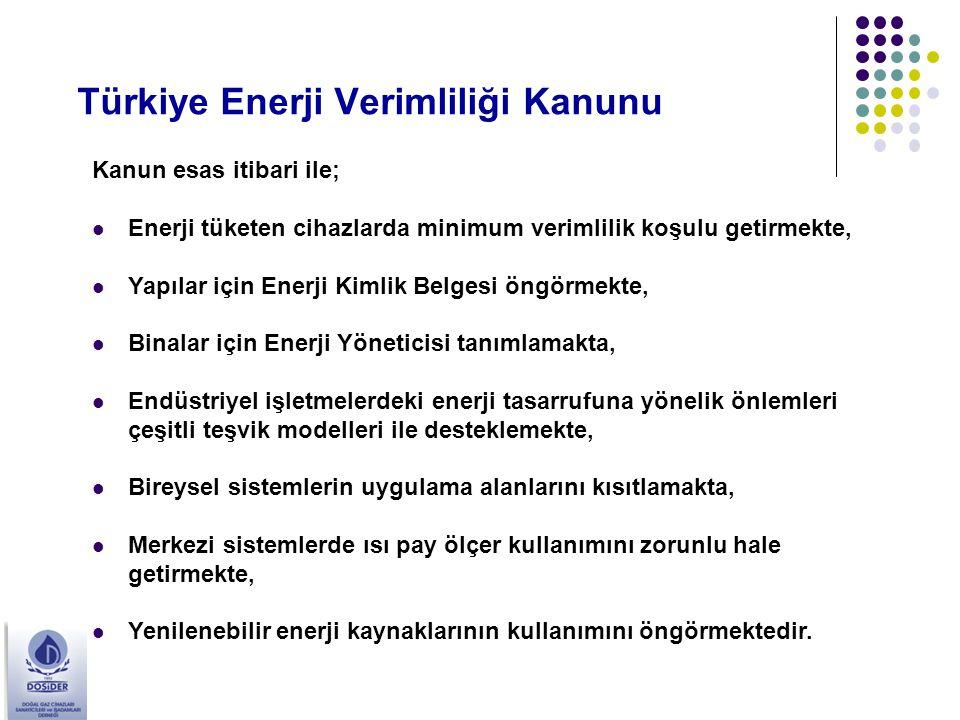 Türkiye Enerji Verimliliği Kanunu Kanun esas itibari ile; Enerji tüketen cihazlarda minimum verimlilik koşulu getirmekte, Yapılar için Enerji Kimlik B