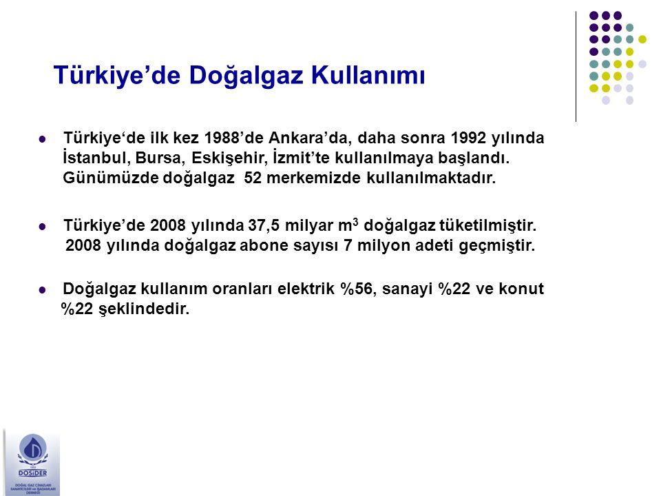 Türkiye'de Doğalgaz Kullanımı Türkiye'de ilk kez 1988'de Ankara'da, daha sonra 1992 yılında İstanbul, Bursa, Eskişehir, İzmit'te kullanılmaya başlandı