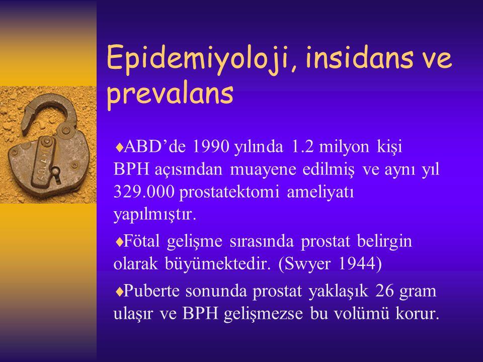 Epidemiyoloji, insidans ve prevalans  ABD'de 1990 yılında 1.2 milyon kişi BPH açısından muayene edilmiş ve aynı yıl 329.000 prostatektomi ameliyatı y