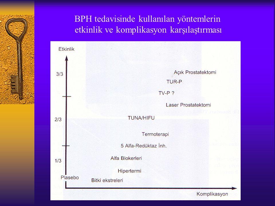 BPH tedavisinde kullanılan yöntemlerin etkinlik ve komplikasyon karşılaştırması
