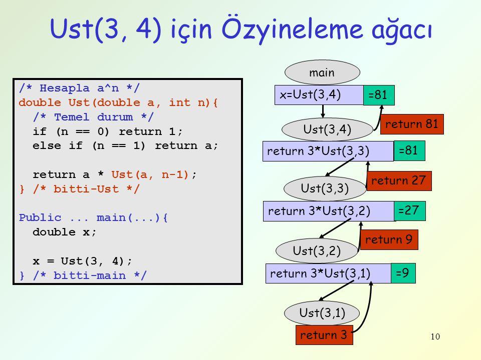 10 Ust(3, 4) için Özyineleme ağacı Ust(3,4) x=Ust(3,4) main return 3*Ust(3,3) Ust(3,3) return 3*Ust(3,2) Ust(3,2) return 3*Ust(3,1) Ust(3,1) return 3
