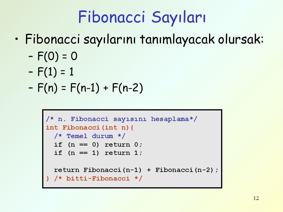 12 Fibonacci Sayıları /* n. Fibonacci sayısını hesaplama*/ int Fibonacci(int n){ /* Temel durum */ if (n == 0) return 0; if (n == 1) return 1; return
