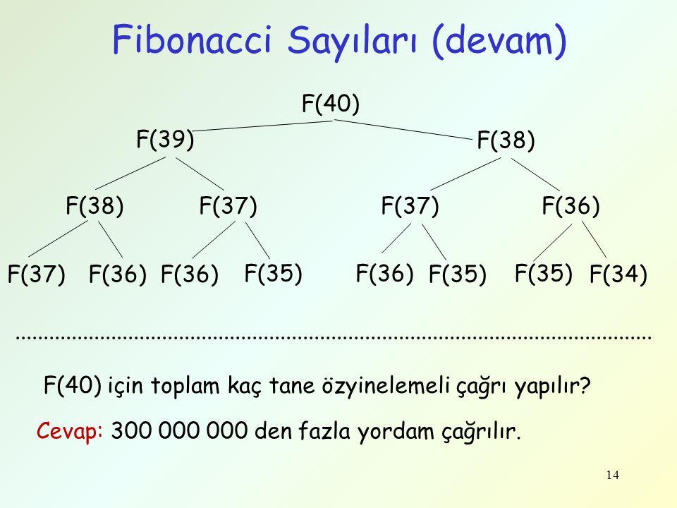 14 Fibonacci Sayıları (devam) F(39) F(38) F(34) F(38) F(37) F(36)F(37)F(36) F(37) F(35)F(36) F(35) F(40)..............................................