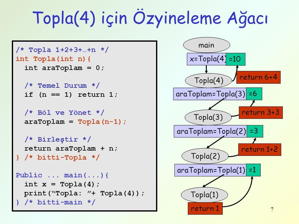 7 Topla(4) için Özyineleme Ağacı /* Topla 1+2+3+…+n */ int Topla(int n){ int araToplam = 0; /* Temel Durum */ if (n == 1) return 1; /* Böl ve Yönet */