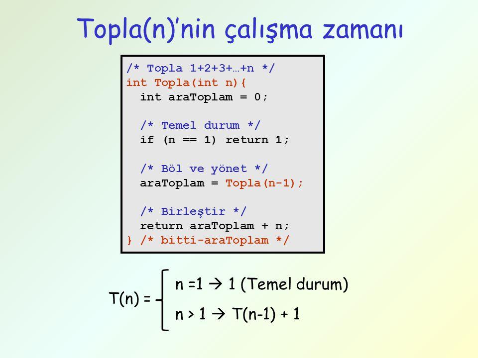 Topla(n)'nin çalışma zamanı /* Topla 1+2+3+…+n */ int Topla(int n){ int araToplam = 0; /* Temel durum */ if (n == 1) return 1; /* Böl ve yönet */ araT