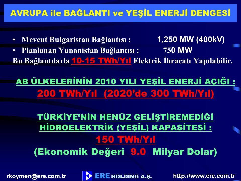 rkoymen@ere.com.tr ERE HOLDİNG A.Ş. AVRUPA ile BAĞLANTI ve YEŞİL ENERJİ DENGESİ Mevcut Bulgaristan Bağlantısı : 1,250 MW (400kV) Planlanan Yunanistan
