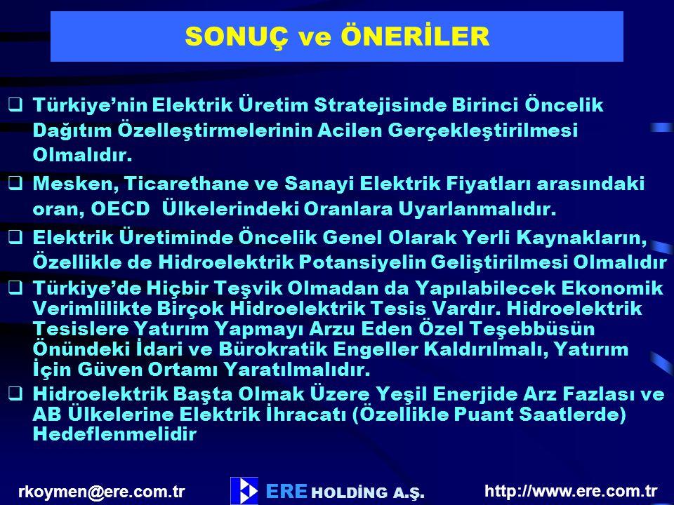 rkoymen@ere.com.tr ERE HOLDİNG A.Ş. SONUÇ ve ÖNERİLER  Türkiye'nin Elektrik Üretim Stratejisinde Birinci Öncelik Dağıtım Özelleştirmelerinin Acilen G