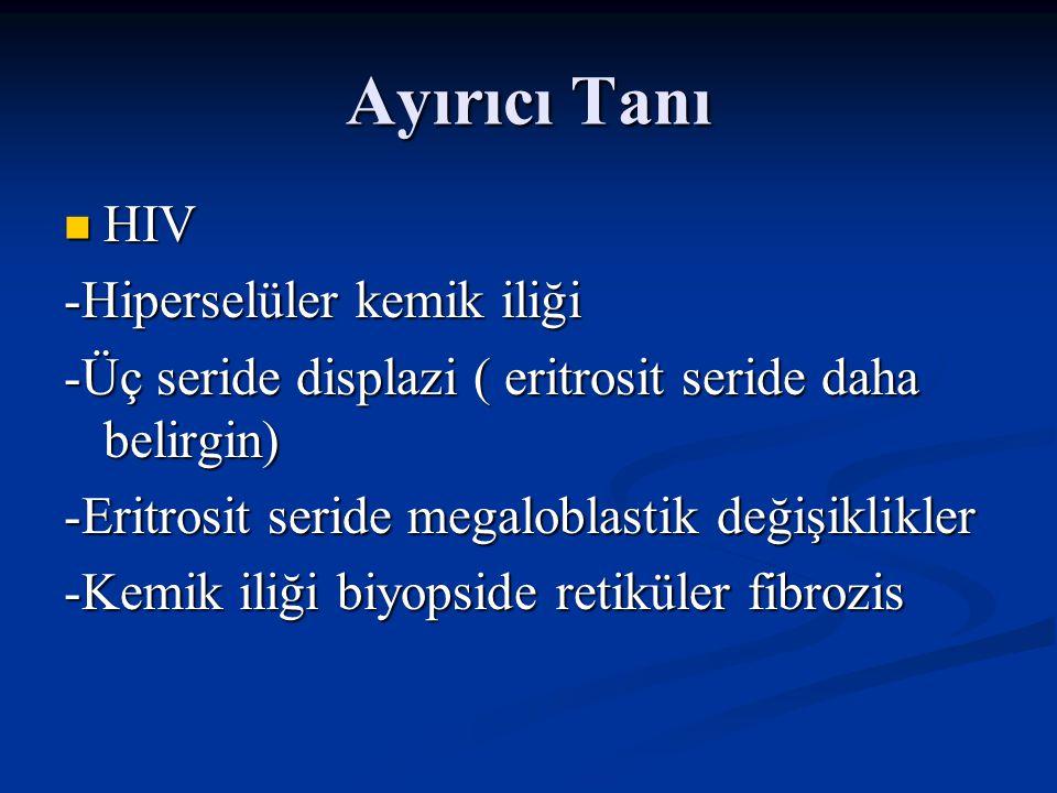 Ayrıcı Tanı İlaçlar İlaçlar - Valporik asit - Mikofenilat mofetil - Gansiklovir - Alemtuzumab - Fludarabin - Cytarabin - Mercaptopürin - Methotraxate