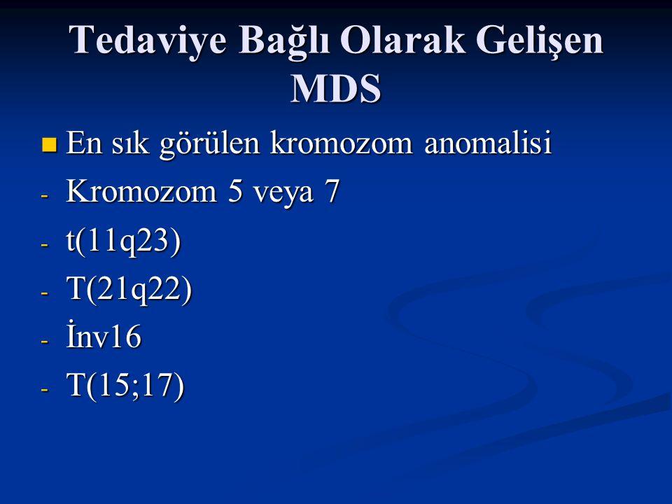 MDS/MPD Overlap Sendrom KMML KMML Atipik KML Atipik KML Juvenil myelomonositik Leukemia Juvenil myelomonositik Leukemia