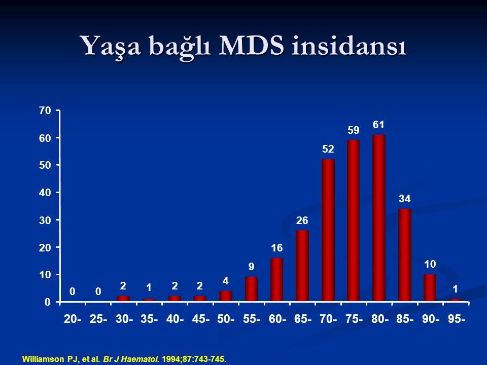 PATOGENEZ Myelodisplazi, myeloid kök hücrenin transformasyonun sonucudur.