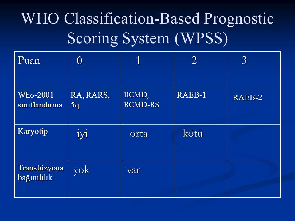 WHO Classification-Based Prognostic Scoring System (WPSS) Puan 0 1 2 3 Who-2001 sınıflandırma RA, RARS, 5q RCMD, RCMD-RS RAEB-1 RAEB-2 RAEB-2 Karyotip
