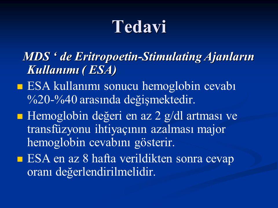 MDS ' de Eritropoetin-Stimulating Ajanların Kullanımı Epo < 500 Mu/ml ve blast oranın düşük olduğunda ESA cevap oranı yüksektir.