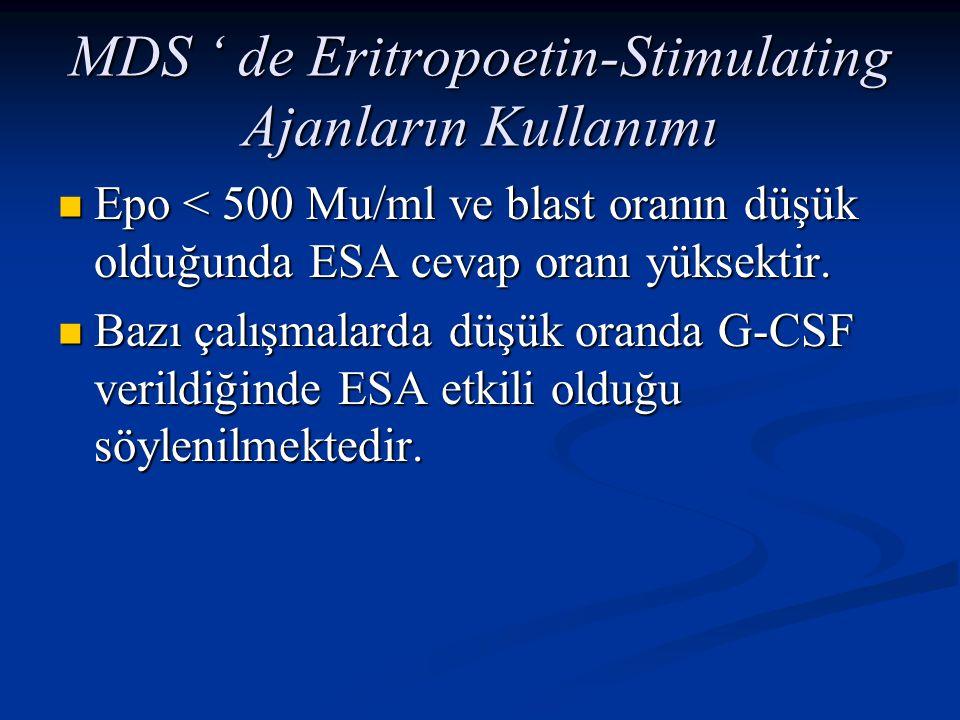 Tedavi MDS'de G-CSF Kullanımı MDS'de G-CSF Kullanımı Yapılan çalışmalarda rutin olarak kullanımı önerilmemektedir.
