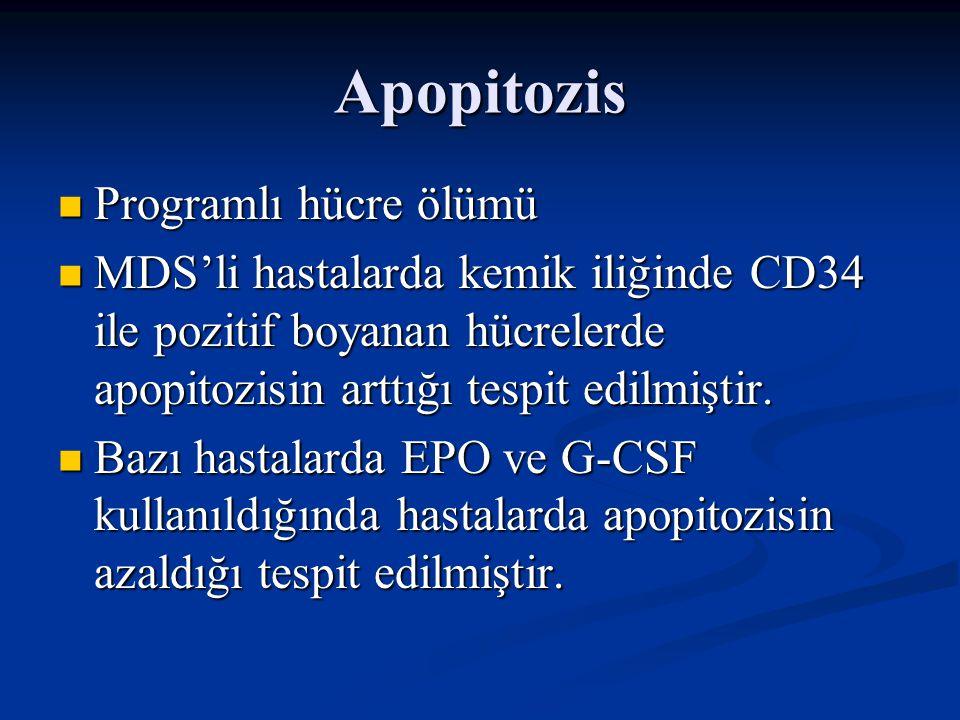 Apopitozis Artmış apopitozisin erken evre MDS için önemli bir işaret olduğu Artmış apopitozisin erken evre MDS için önemli bir işaret olduğu ve ve Azalmış apopitozisin MDS 'den AML dönüşümüne yardım edebileceği sonucuna varılmıştır.