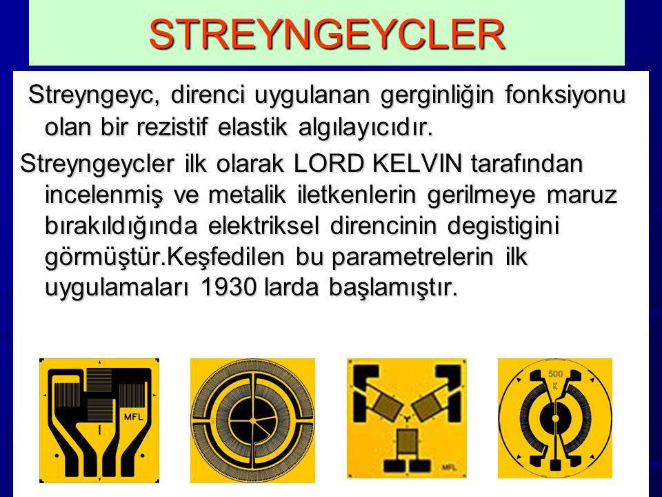 Streyngeycler aşagıdaki şekilde kodlanır;