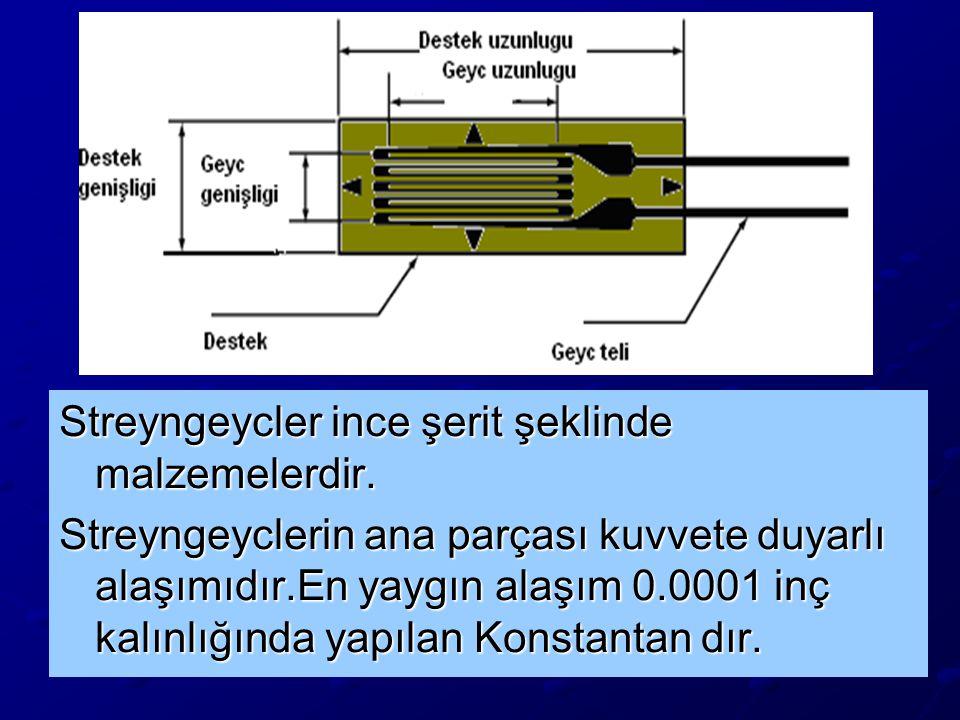 MALZEME Se DİRENÇ %57Cu-%43Ni 2 100 --Se gerginliğin çok geniş bir aralıgında sabit Platin Alaşım 4-6 50 --Yüksek sıcaklıkta Kullanılır Silikon -100,+150 200 --Yüksek duyarlı Yüksek gerinim Ölçümleri için Streyngeyçleri oluşturan iletken teller Bakır-Nikel, Nikel-Krom, Platinyum-Nikel ve Nikel-Demir gibi alaşımlardan imal edilmektedir.
