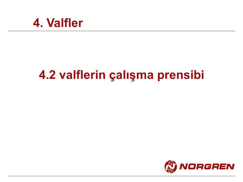4.2 valflerin çalışma prensibi 4. Valfler
