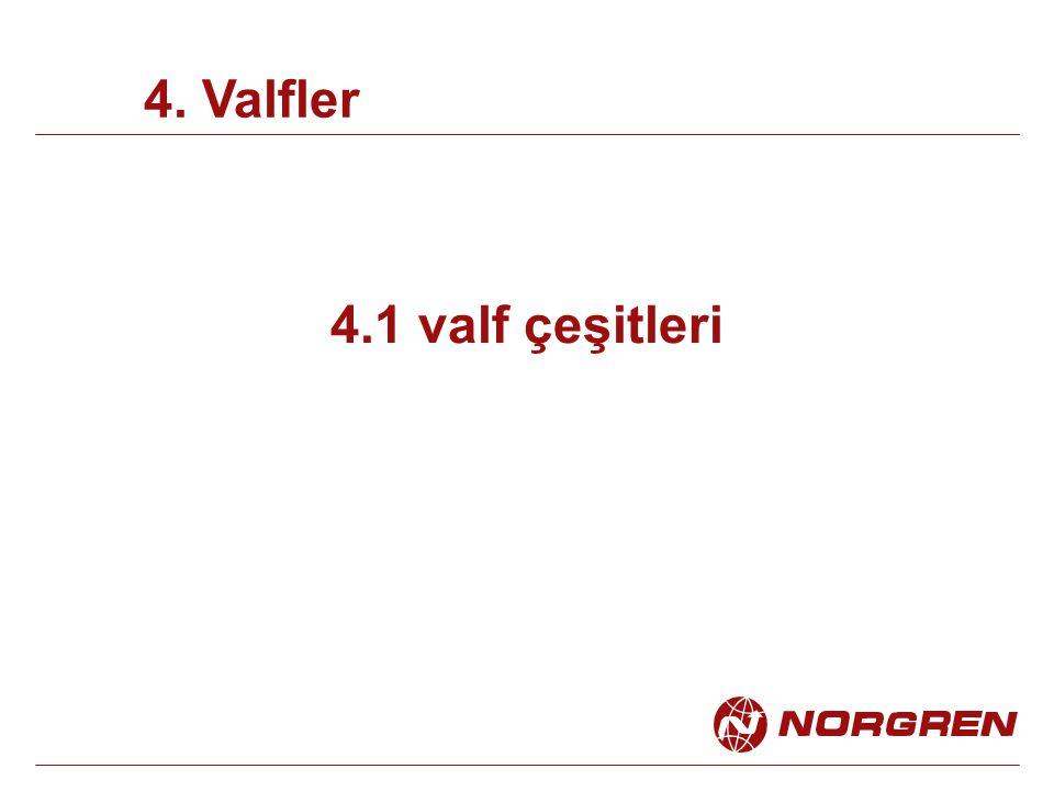 End 4. Valfler