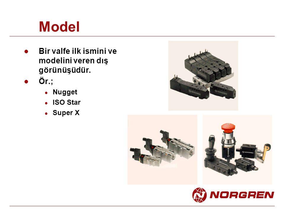 Model Bir valfe ilk ismini ve modelini veren dış görünüşüdür. Ör.; Nugget ISO Star Super X