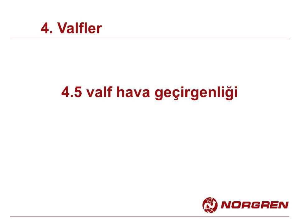 4.5 valf hava geçirgenliği 4. Valfler
