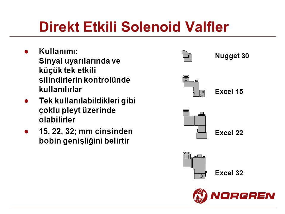 Direkt Etkili Solenoid Valfler Kullanımı: Sinyal uyarılarında ve küçük tek etkili silindirlerin kontrolünde kullanılırlar Tek kullanılabildikleri gibi çoklu pleyt üzerinde olabilirler 15, 22, 32; mm cinsinden bobin genişliğini belirtir Nugget 30 Excel 15 Excel 22 Excel 32