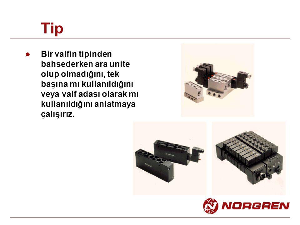Spool Valve (glandless) Metal metale çalışan valflerde sürgü ve valf gövdesi arasında sızdırmazlık elemanı olarak conta bulunmaz.