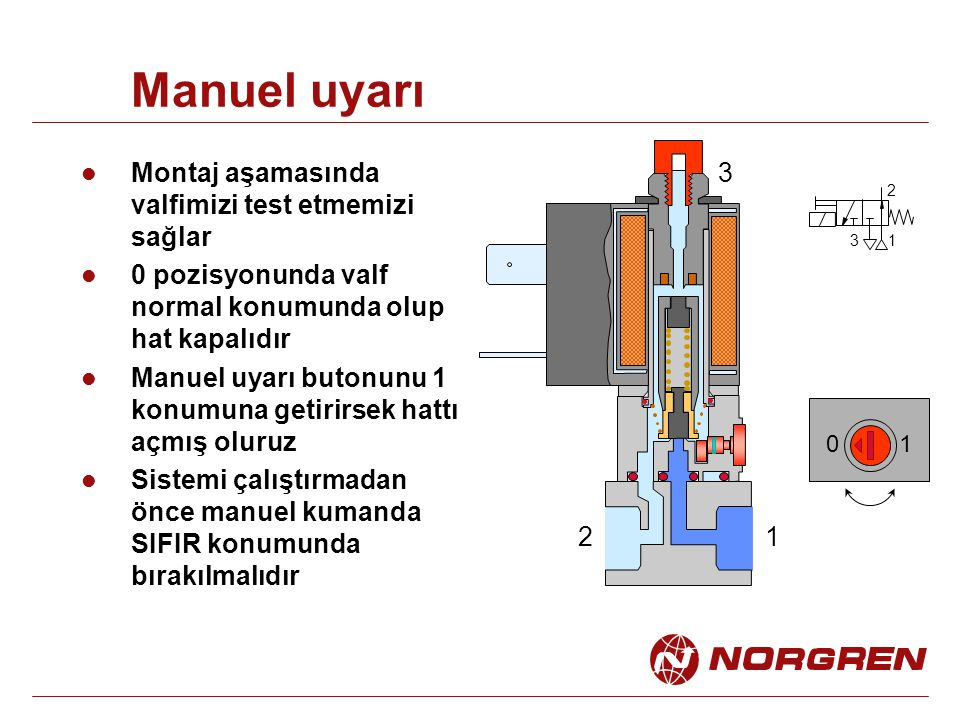 Manuel uyarı Montaj aşamasında valfimizi test etmemizi sağlar 0 pozisyonunda valf normal konumunda olup hat kapalıdır Manuel uyarı butonunu 1 konumuna getirirsek hattı açmış oluruz Sistemi çalıştırmadan önce manuel kumanda SIFIR konumunda bırakılmalıdır 12 01 3 1 2 3