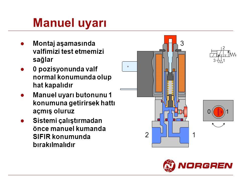 Manuel uyarı Montaj aşamasında valfimizi test etmemizi sağlar 0 pozisyonunda valf normal konumunda olup hat kapalıdır Manuel uyarı butonunu 1 konumuna getirirsek hattı açmış oluruz Sistemi çalıştırmadan önce manuel kumanda SIFIR konumunda bırakılmalıdır 01 12 3 1 2 3