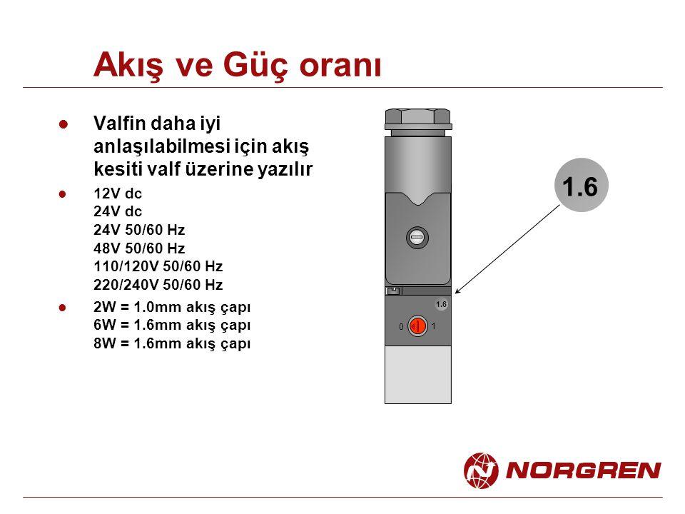 Akış ve Güç oranı Valfin daha iyi anlaşılabilmesi için akış kesiti valf üzerine yazılır 12V dc 24V dc 24V 50/60 Hz 48V 50/60 Hz 110/120V 50/60 Hz 220/240V 50/60 Hz 2W = 1.0mm akış çapı 6W = 1.6mm akış çapı 8W = 1.6mm akış çapı 1.6 0 1