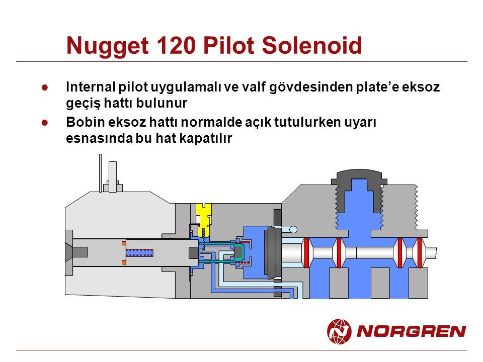 Nugget 120 Pilot Solenoid Internal pilot uygulamalı ve valf gövdesinden plate'e eksoz geçiş hattı bulunur Bobin eksoz hattı normalde açık tutulurken uyarı esnasında bu hat kapatılır