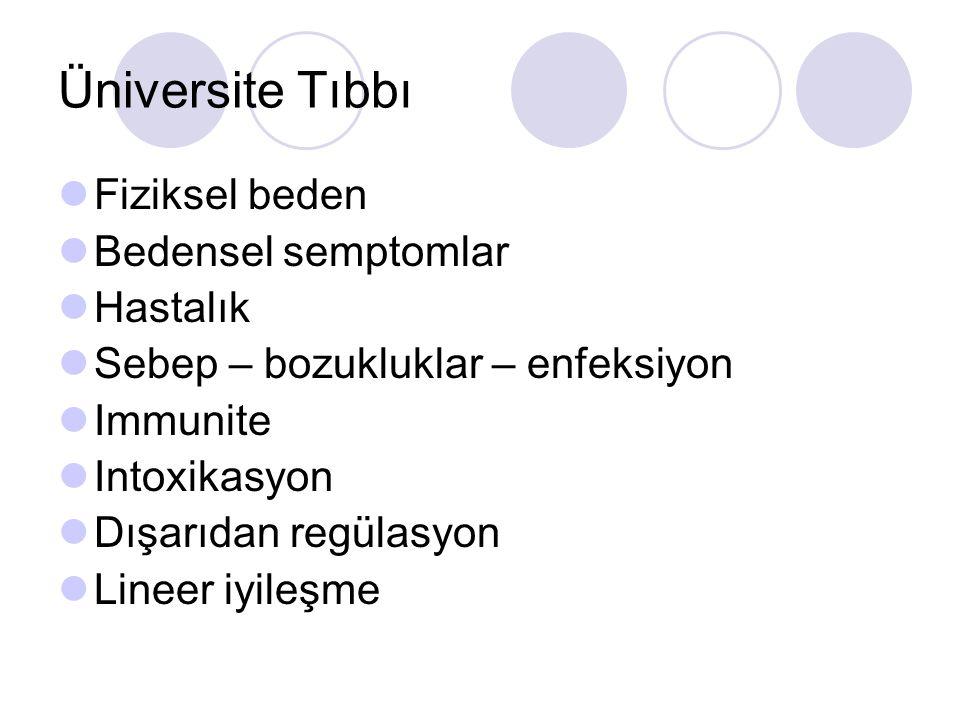 Üniversite Tıbbı Fiziksel beden Bedensel semptomlar Hastalık Sebep – bozukluklar – enfeksiyon Immunite Intoxikasyon Dışarıdan regülasyon Lineer iyileşme