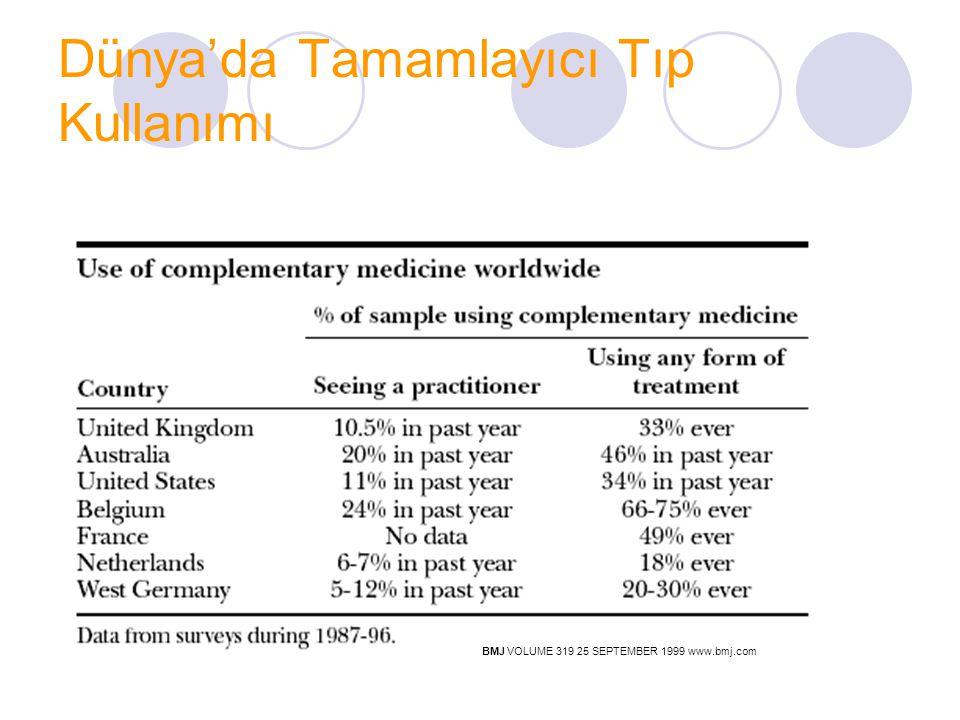 Dünya'da Tamamlayıcı Tıp Kullanımı BMJ VOLUME 319 25 SEPTEMBER 1999 www.bmj.com